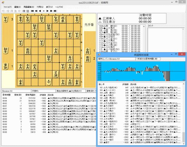 プロの将棋をソフトで検討しよう...